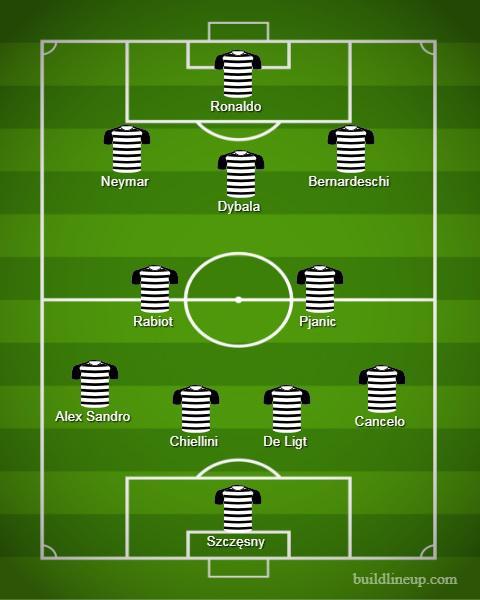 Formasi Juventus jika kedatangan Neymar dari PSG. (4-2-3-1) Copyright: buildlineup.com/INDOSPORT
