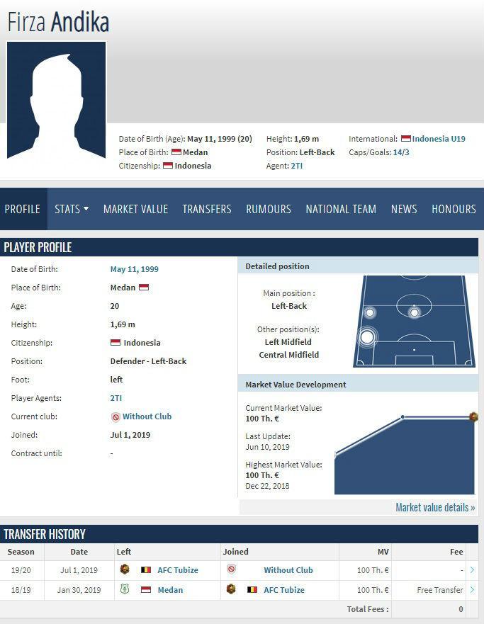 Firza Andika Dilaporkan Telah Meninggalkan AFC Tubize Copyright: Transfermarkt