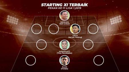 Starting XI Terbaik Pekan ke-11 Liga 1 2019 - INDOSPORT
