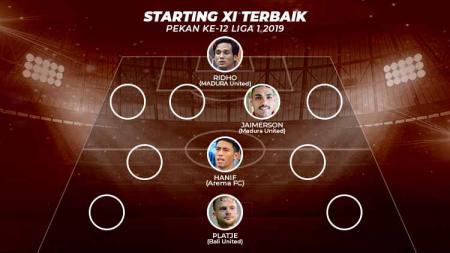 Starting XI Terbaik Pekan ke-12 - INDOSPORT
