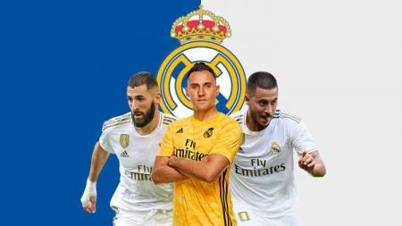 Real Madrid profil tim. - INDOSPORT