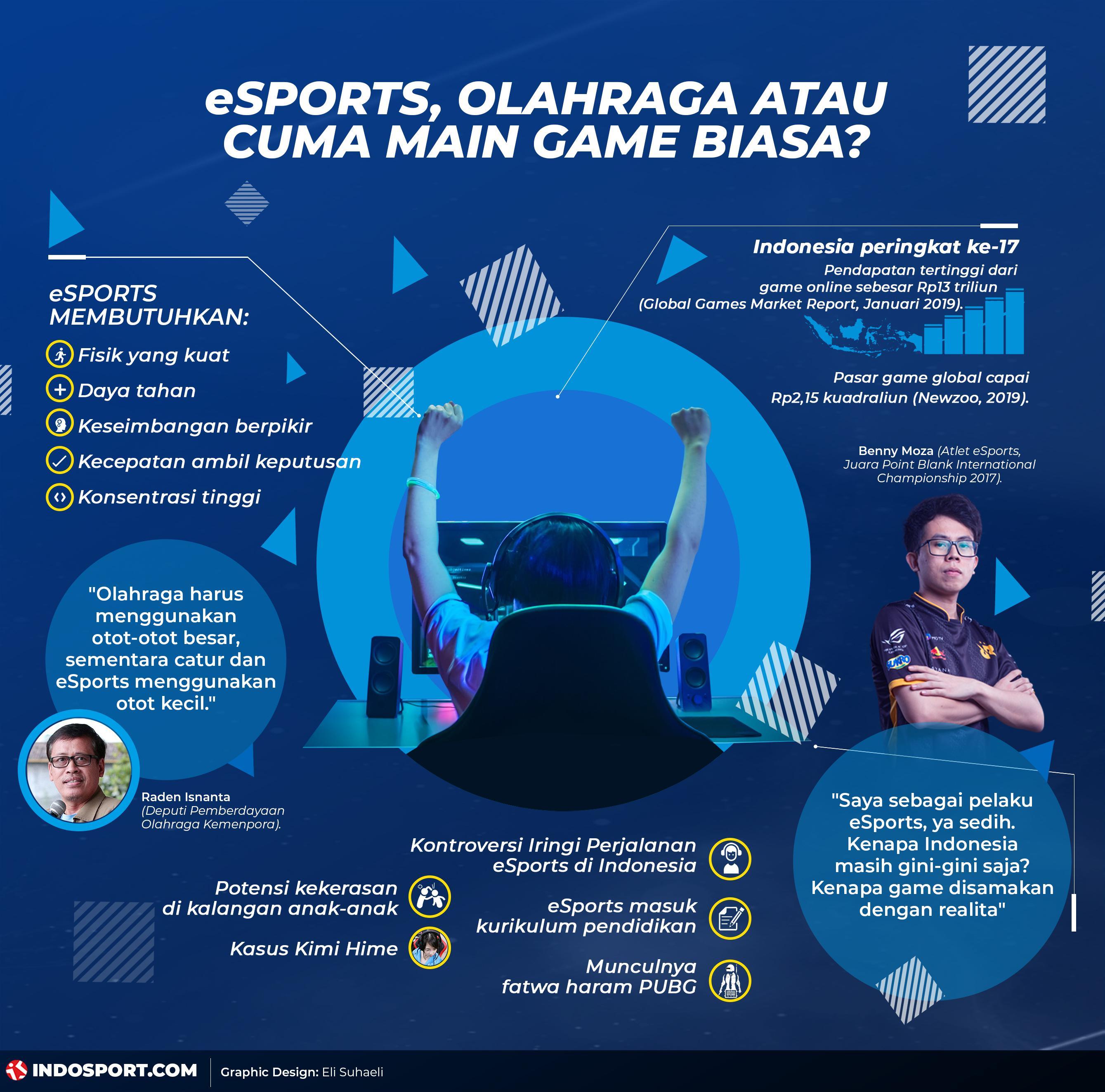 Infografis eSports. Copyright: Grafis: Eli Suhaeli/INDOSPORT