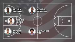 Indosport - Perkiraan Starting 5 Timnas Basket Amerika Serikat di FIBA World Cup 2019.