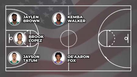 Perkiraan Starting 5 Timnas Basket Amerika Serikat di FIBA World Cup 2019. - INDOSPORT