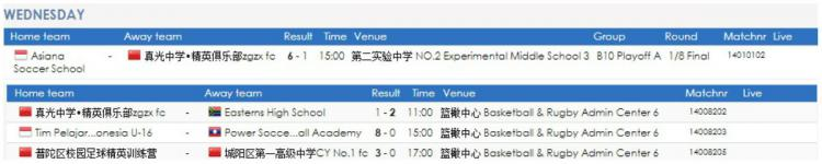 Hasil Pertandingan wakil Indonesia di Gothia Cup 2019 China Copyright: results.gothiacupchina.com