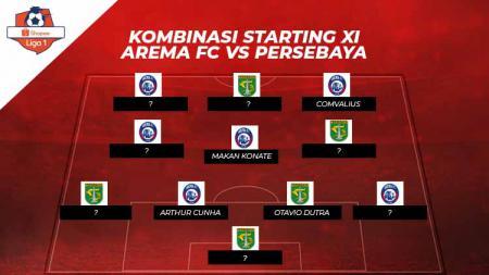 Kombinasi Starting XI Arema FC vs Persebaya Surabaya. - INDOSPORT