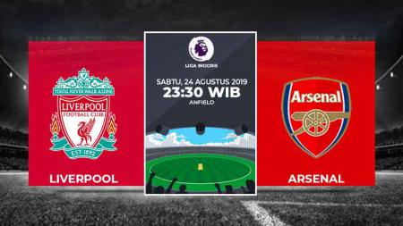 Liverpool vs Arsenal di Liga Inggris musim 2019/20. - INDOSPORT