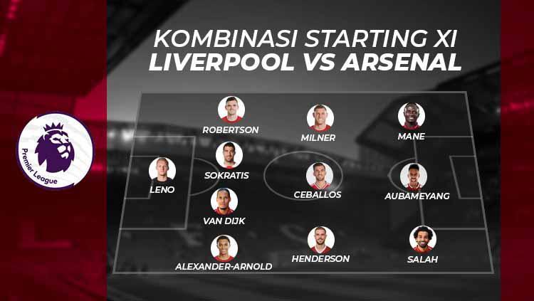 Kombinasi starting XI Liverpool vs Arsenal. Copyright: Grafis: Eli Suhaeli/INDOSPORT