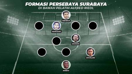 Formasi Persebaya Surabaya di bawah Pelatih Alfred Riedl. - INDOSPORT