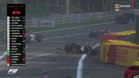 Kecelakaan parah yang melibatkan dua pembalap terjadi di F2 Belgia 2019, Sabtu (31/08/19). - INDOSPORT