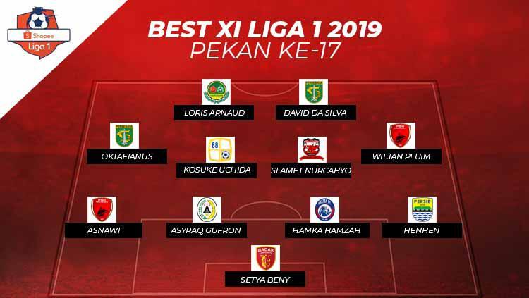 Starting terbaik Liga 1 2019 pekan ke-17. Copyright: INDOSPORT