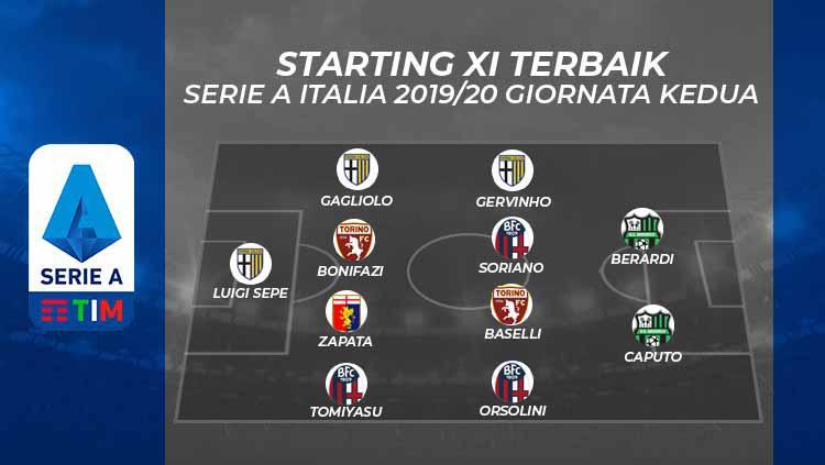 Starting XI Terbaik Serie A Italia 2019/20 Giornata Kedua Copyright: INDOSPORT