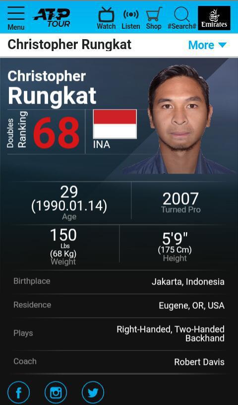 Profil dan ranking Christopher Rungkat Copyright: ATP TOUR
