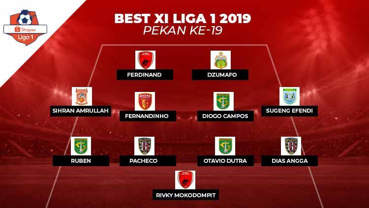 Starting terbaik Liga 1 2019 pekan ke-19. Copyright: INDOSPORT