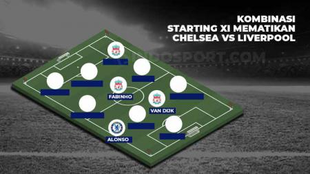 Starting kombinasi Chelsea vs Liverpool - INDOSPORT