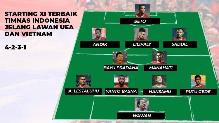 Starting terbaik Timnas Indonesia jelang lawan UEA dan Vietnam Copyright: INDOSPORT