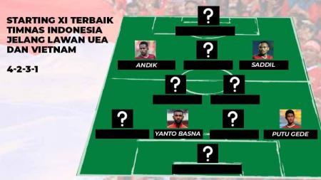 Starting terbaik Timnas Indonesia jelang lawan UEA dan Vietnam - INDOSPORT