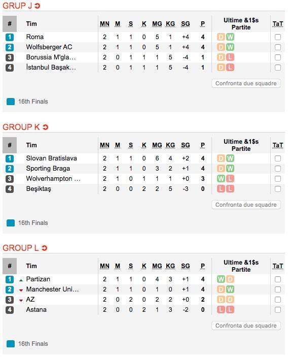 Klasemen Liga Europa Grup J-L Matchday 2 Copyright: https://www.soccerway.com