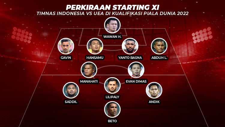Perkiraan Starting XI Timnas Indonesia vs UEA di Kualifikasi Piala Dunia 2022. Copyright: Grafis: Yanto/Indosport.com