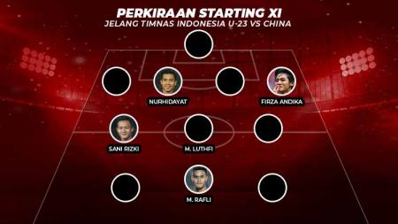 Prakiraan Starting XI Jelang Timnas Indonesia U-23 vs China - INDOSPORT