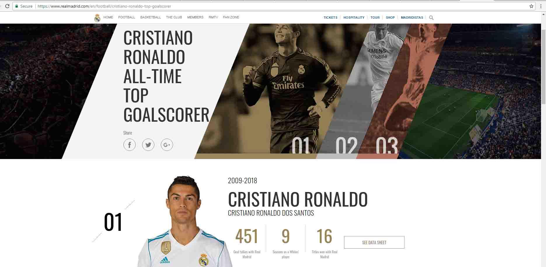 Cristiano Ronalod - Real Madrid Copyright: www.realmadrid.com
