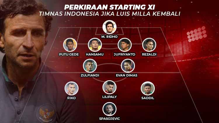 Perkiraan Starting XI Timnas Indonesia Jika Luis Milla Kembali Copyright: INDOSPORT