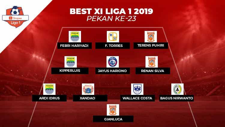 Best Starting XI Liga 1 2019 Pekan ke-23 Copyright: INDOSPORT