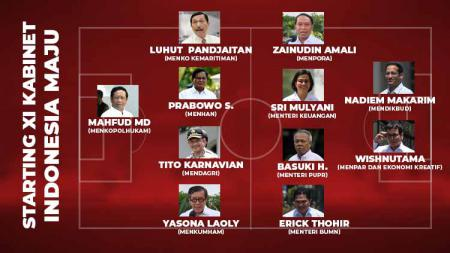 Bila diibaratkan sebagai klub sepak bola, INDOSPORT merangkum ini Starting XI terbaik Kabinet Indonesia Maju. - INDOSPORT
