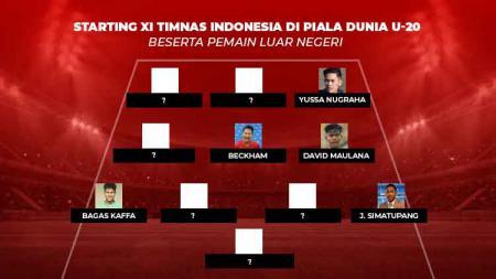 Starting XI Timnas Indonesia di Piala Dunia U-20 Beserta Pemain Luar Negeri - INDOSPORT