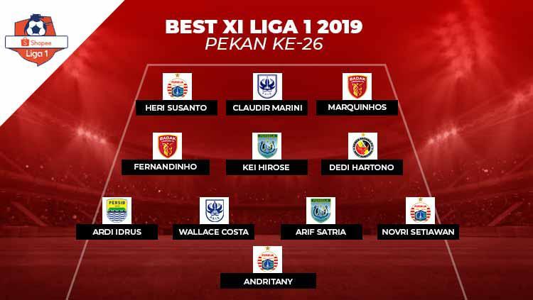 Best Starting XI Liga 1 2019 pekan ke-26. Copyright: Grafis: Indosport.com