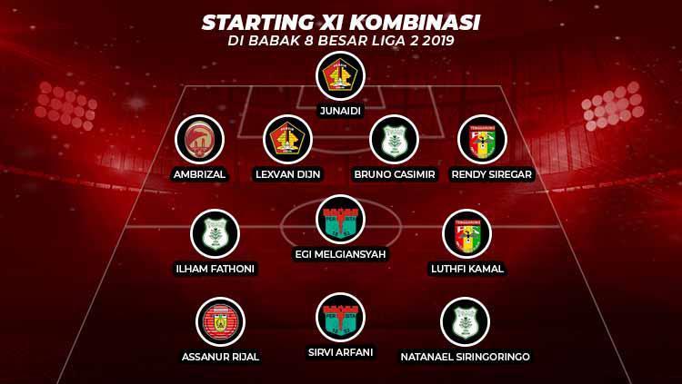 Kombinasi Starting XI di Babak 8 Besar Liga 2 Copyright: INDOSPORT