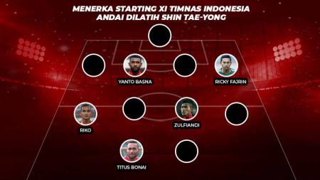 Menerka Starting XI Timnas Indonesia Andai Dilatih Shin Tae-yong - INDOSPORT