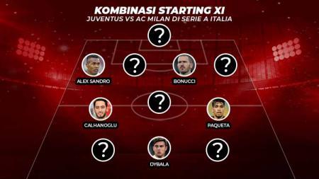 Kombinasi Starting XI Juventus vs AC Milan Serie A Italia. - INDOSPORT
