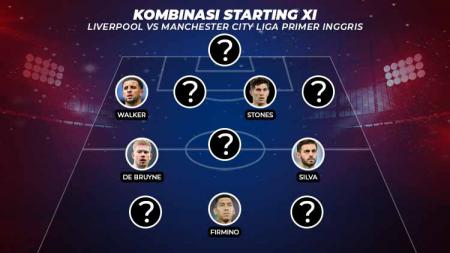 Kombinasi Starting XI Liverpool vs Manchester City Liga Primer Inggris. - INDOSPORT