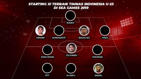 Starting XI Terbaik Timnas Indonesia U-23 di SEA Games 2019 - INDOSPORT