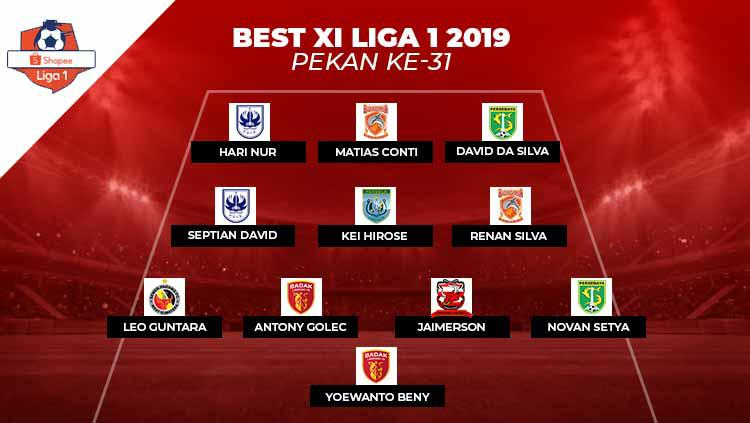 Best Starting XI Liga 1 2019 pekan ke-31. Copyright: Grafis: Indosport.com