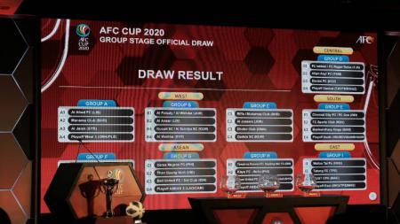 Suasana drawing Piala AFC 2020 di AFC House, Kuala Lumpur, Malaysia, Selasa (10/12/19). - INDOSPORT