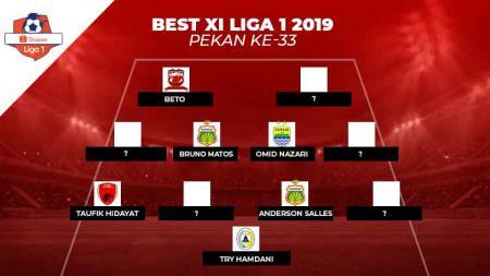 Best Starting XI Liga 1 2019 pekan ke-33. - INDOSPORT