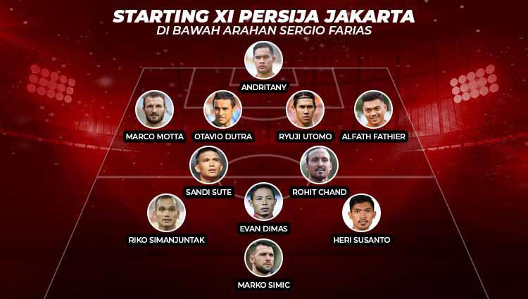Starting XI Persija Jakarta di Bawah Arahan Sergio Farias. Copyright: Grafis:Ynt/Indosport.com