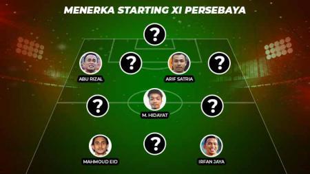Menerka Starting XI Persebaya Surabaya di Liga 1 2020. - INDOSPORT