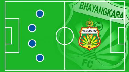 Ilustrasi formasi Bhayangkara FC. - INDOSPORT