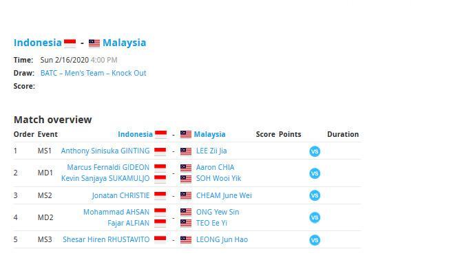 Line Up Resmi Indonesia Vs Malaysia di Final BATC 2020: Kevin/Marcus MD1 Copyright: Tournament Software