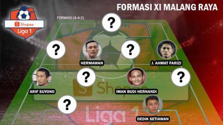 Berikut ini INDOSPORT menyusun formasi 11 terbaik pesepak bola Kelahiran Malang Raya, yang meliputi Kota Malang, Kota Batu dan Kabupaten Malang. - INDOSPORT