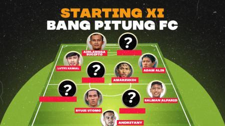Berikut starting XI alias formasi 11 terbaik para pesepak bola Indonesia kelahiran DKI Jakarta alias para putra Betawi. - INDOSPORT