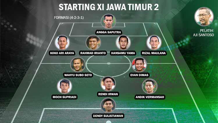 Starting XI Jawa Timur 2 di Liga 1. Copyright: Grafis: Yanto/INDOSPORT
