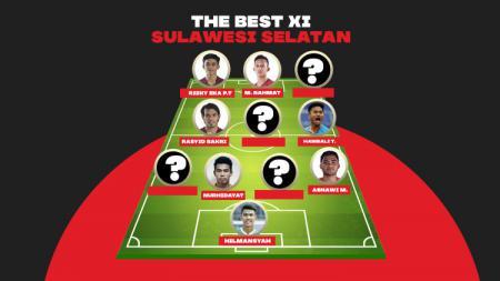 Didominasi oleh PSM Makassar, inilah Best XI pesepak bola asal Sulawesi Selatan (Sulsel) yang merumput di Liga 1 2020. - INDOSPORT