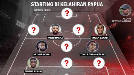 Starting XI Terbaik Pesepak Bola Kelahiran Papua. - INDOSPORT