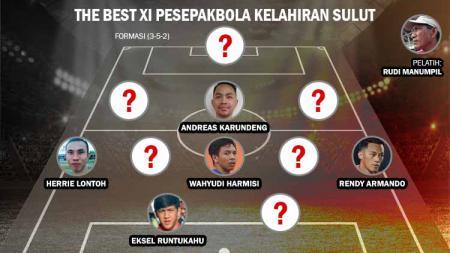 Berikut The Best XI pesepakbola kelahiran Sulawesi Utara (Sulut) yang merupakan hasil kombinasi sempurna dari pemain klub Liga 1 dan Liga 2 musim 2020. - INDOSPORT