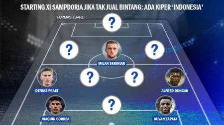 Starting XI Sampdoria Jika Tak Jual Bintang: Ada Kiper 'Indonesia'. - INDOSPORT