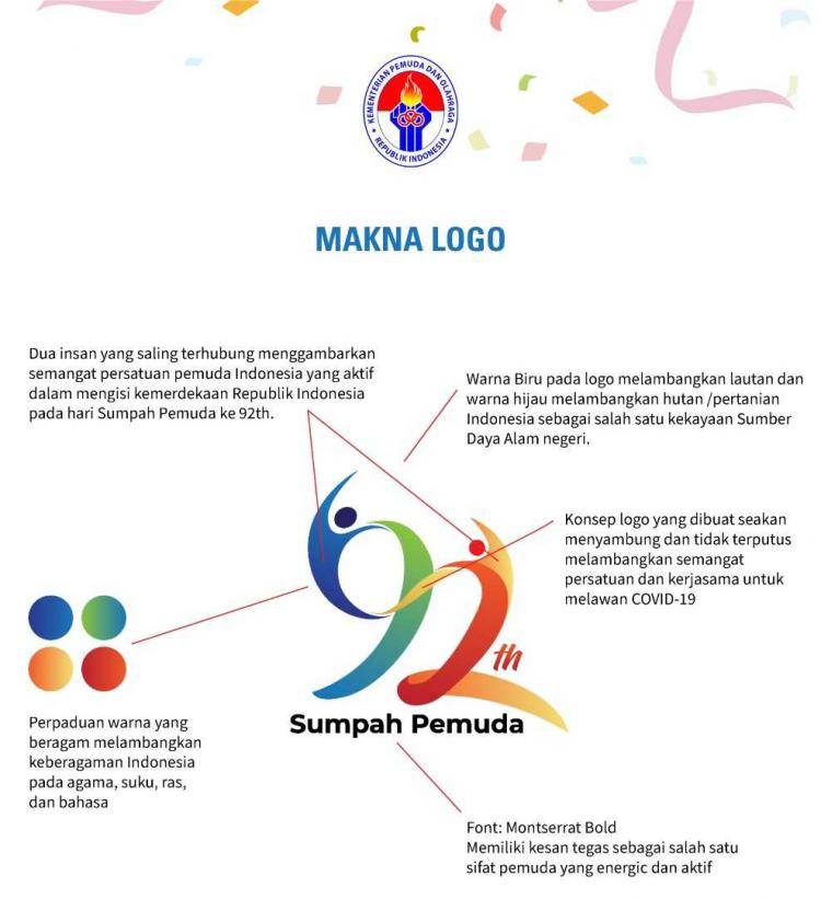 Logo Hari Sumpah Pemuda ke-92 tahun 2020. Copyright: Kemenpora